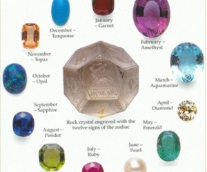 Chọn đá quý phong thủy phù hợp với cung hoàng đạo của mình